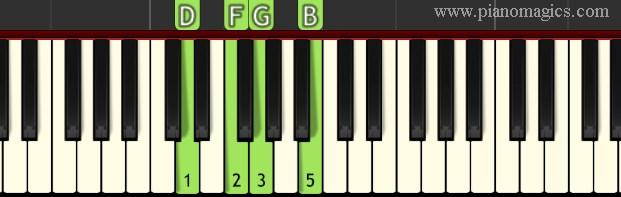 G 7 chord