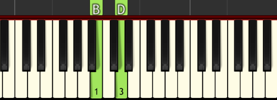 B Minor Third Interval