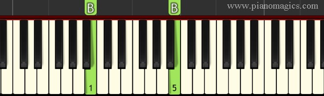 B Octave