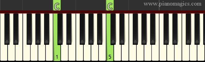 C Octave Interval