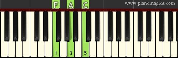 F Major Chord
