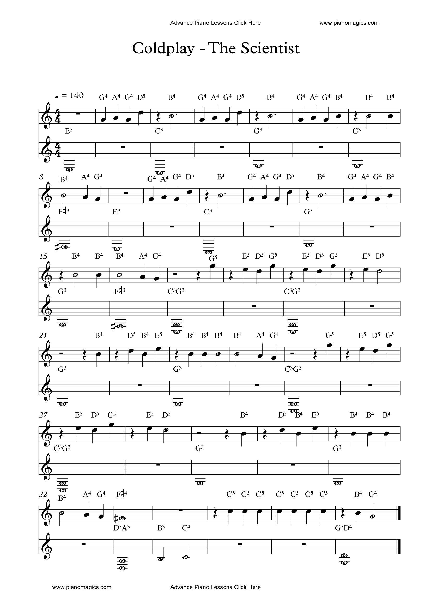 The Scientist Piano Sheet